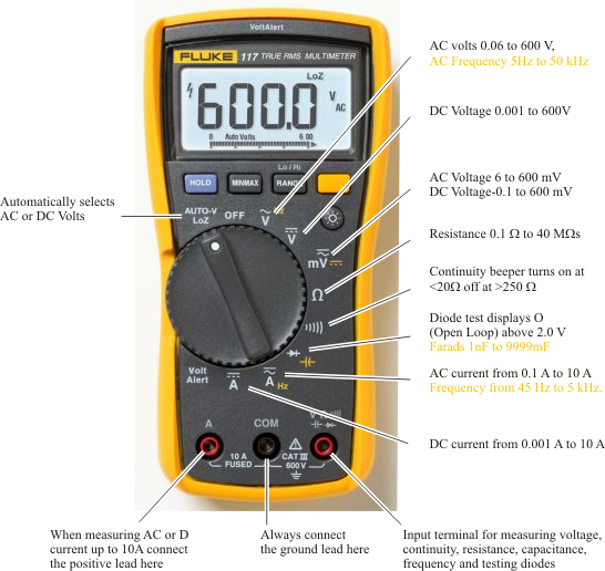 how to set multimeter to read voltage
